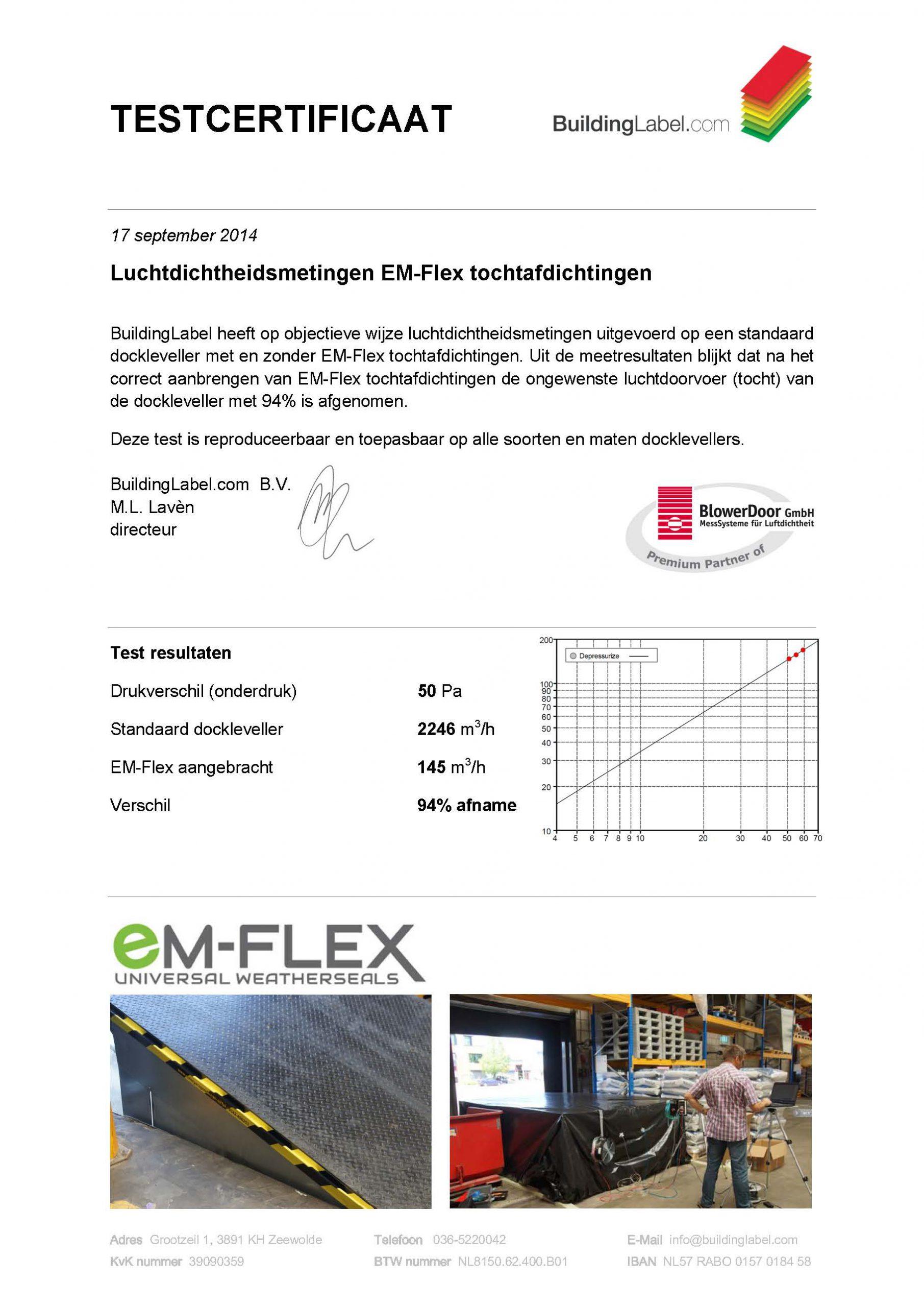 """Illustratie van het certificaat """"Blower Door Test"""". Hierin staat dat EM-FLEX spleetafdichtingen de tocht met 94% verminderen."""