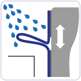 Schematische weergave de waterdichte EM-FLEX kierafdichting voor voor docklevellers en hefplatforms.