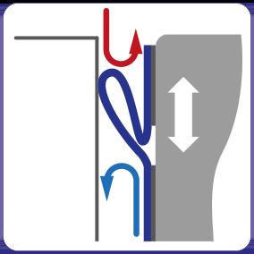 Schematische Darstellung der isolierenden Wirkung der Spaltabdichtung für Überladebrücken und Hebebühnen.